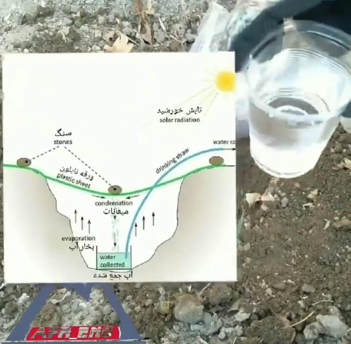 روش تهیه آب در طبیعت | اگر در طبیعت آب نبود چه کار کنیم؟